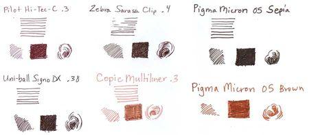 Brown-pens-comparison